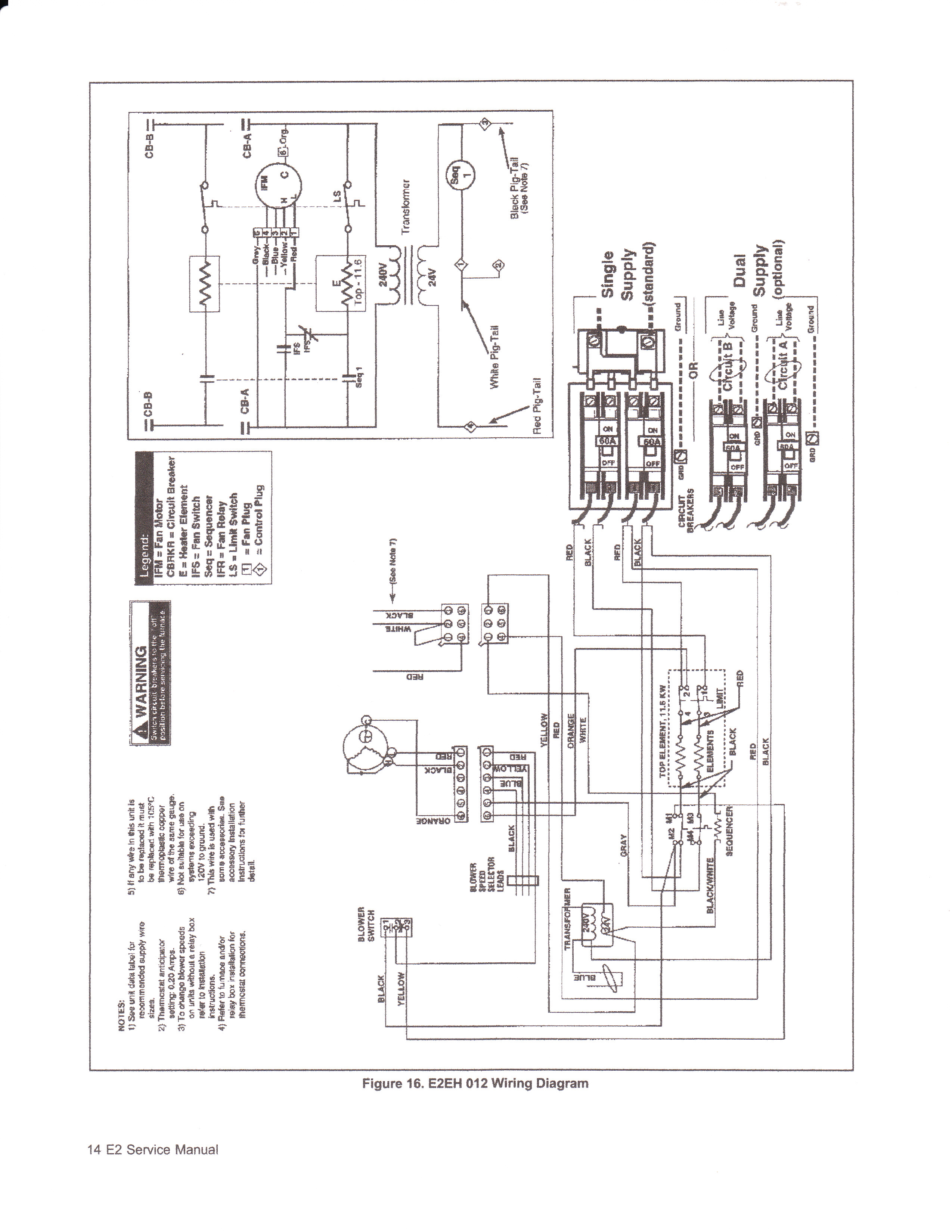 Fantastic Wesco Furnace Wiring Diagram Basic Electronics Wiring Diagram Wiring Cloud Overrenstrafr09Org