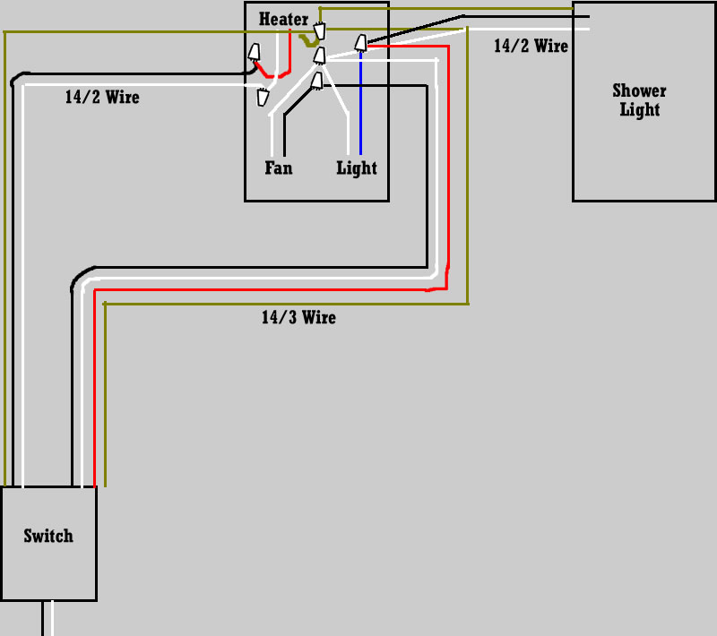 CL_3321] Heat Lamp Wiring Diagram Along With Bathroom Exhaust Fans With  Light Download Diagram | Bathroom Light Wiring Diagram |  | Sand Ynthe Sapre Vesi Para Numap Mohammedshrine Librar Wiring 101