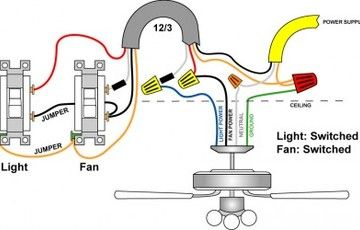 Remarkable Hunter Ceiling Fan Wiring Diagram Diagrams Online Wiring Cloud Filiciilluminateatxorg
