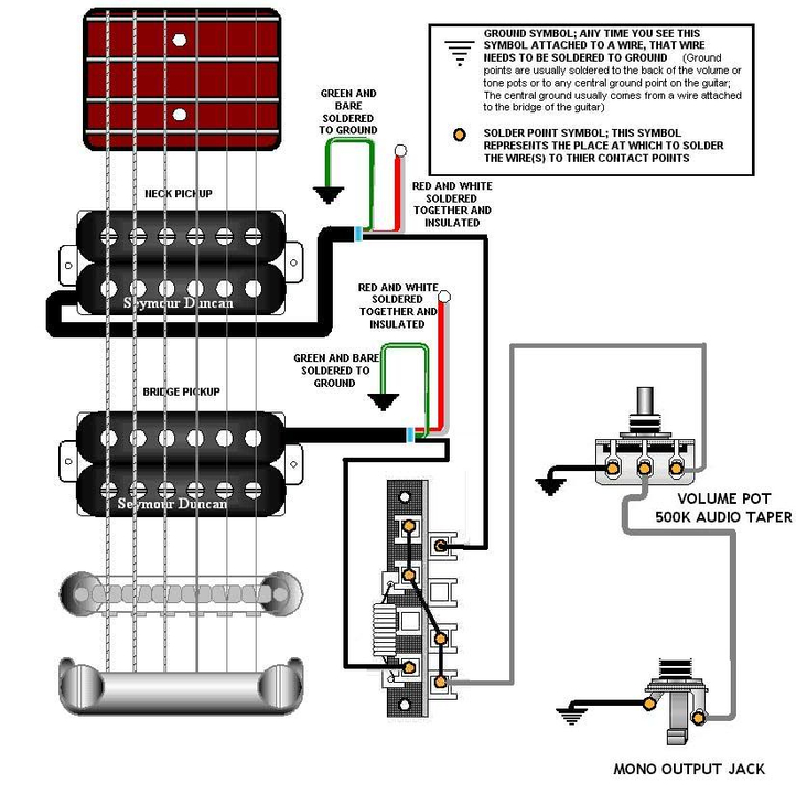 Seymour Duncan Little 59 Tele Wiring Diagram