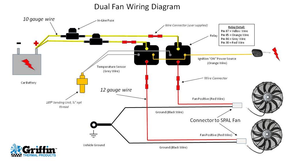 Sh 6610  Electric Fan Relay Wiring Schematic Wiring