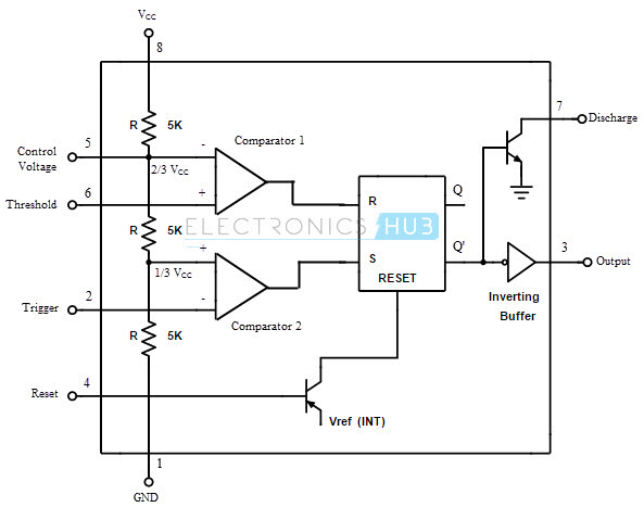 Tremendous 555 Timer As An Astable And Monostable Multivibrator Wiring Cloud Monangrecoveryedborg