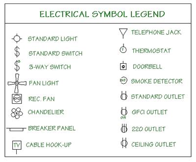 electrical plan light symbol zc 4131  electrical plan lighting layout wiring diagram  electrical plan lighting layout wiring