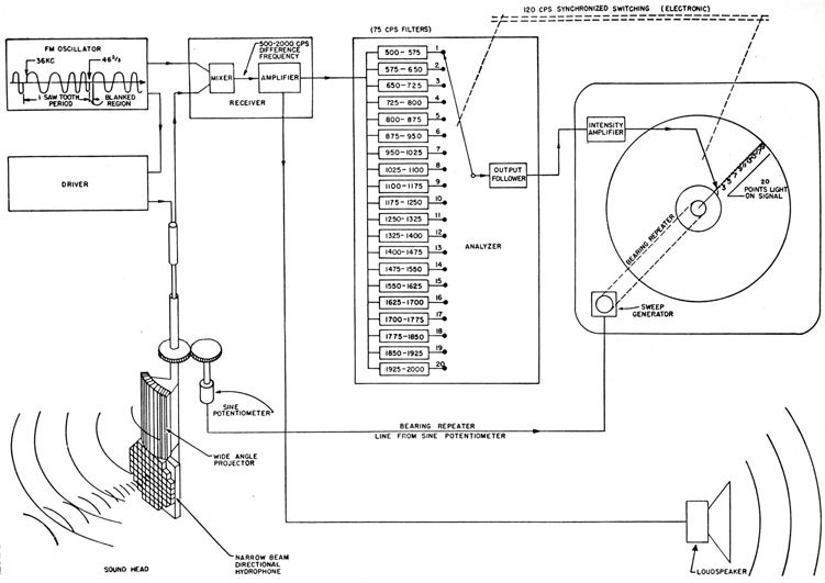 WB_9355] Sonar Wiring Diagrams Download DiagramSequ Romet Usnes Nful Benkeme Seve Chro Carn Emba Mohammedshrine Librar  Wiring 101