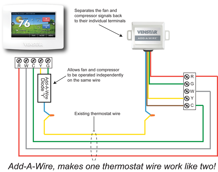 Fabulous Home Thermostat Wiring Diagram Basic Electronics Wiring Diagram Wiring Cloud Licukosporaidewilluminateatxorg