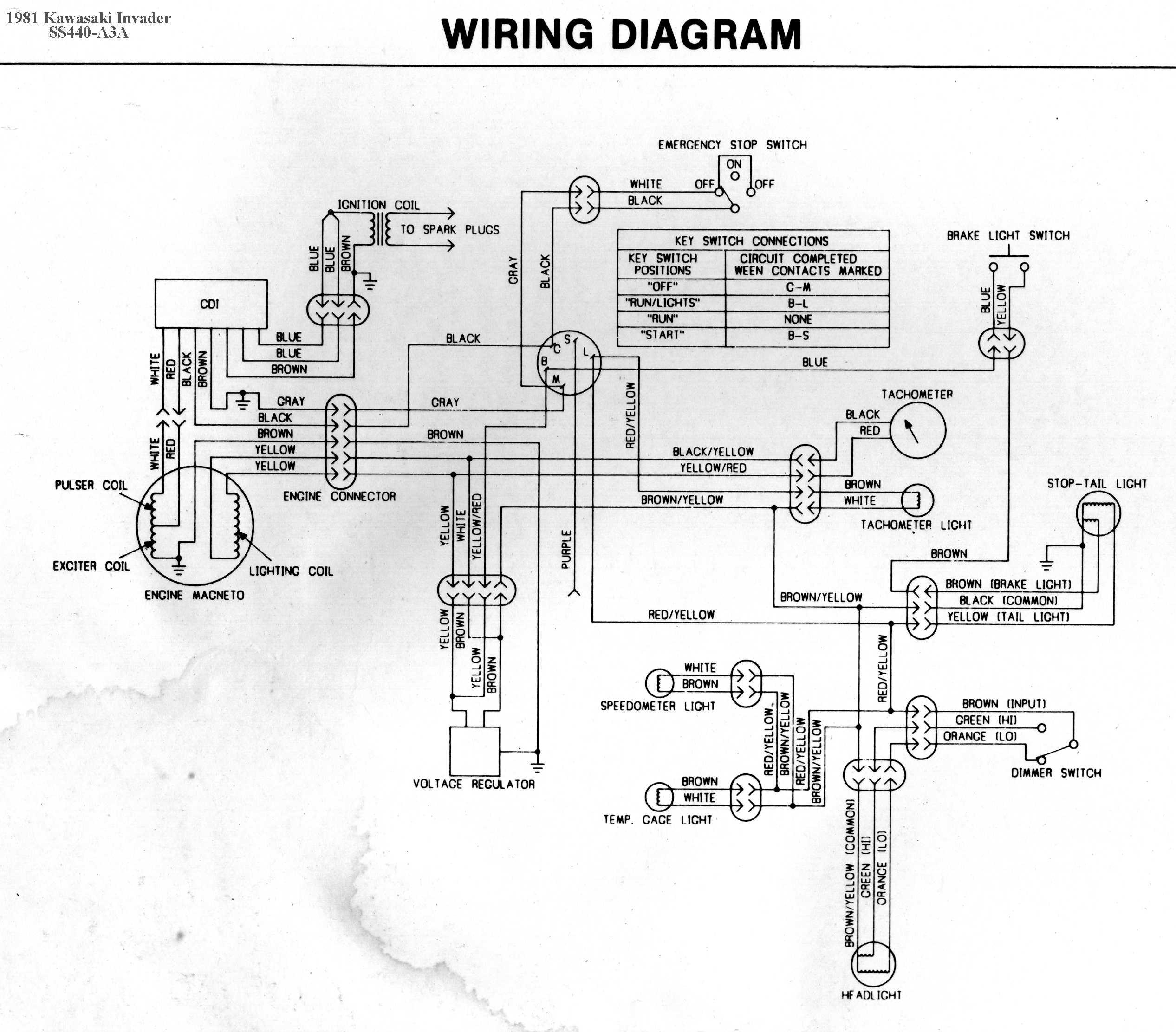 Remarkable 1992 Polaris Wire Diagram Wiring Schematic Basic Electronics Wiring Cloud Monangrecoveryedborg
