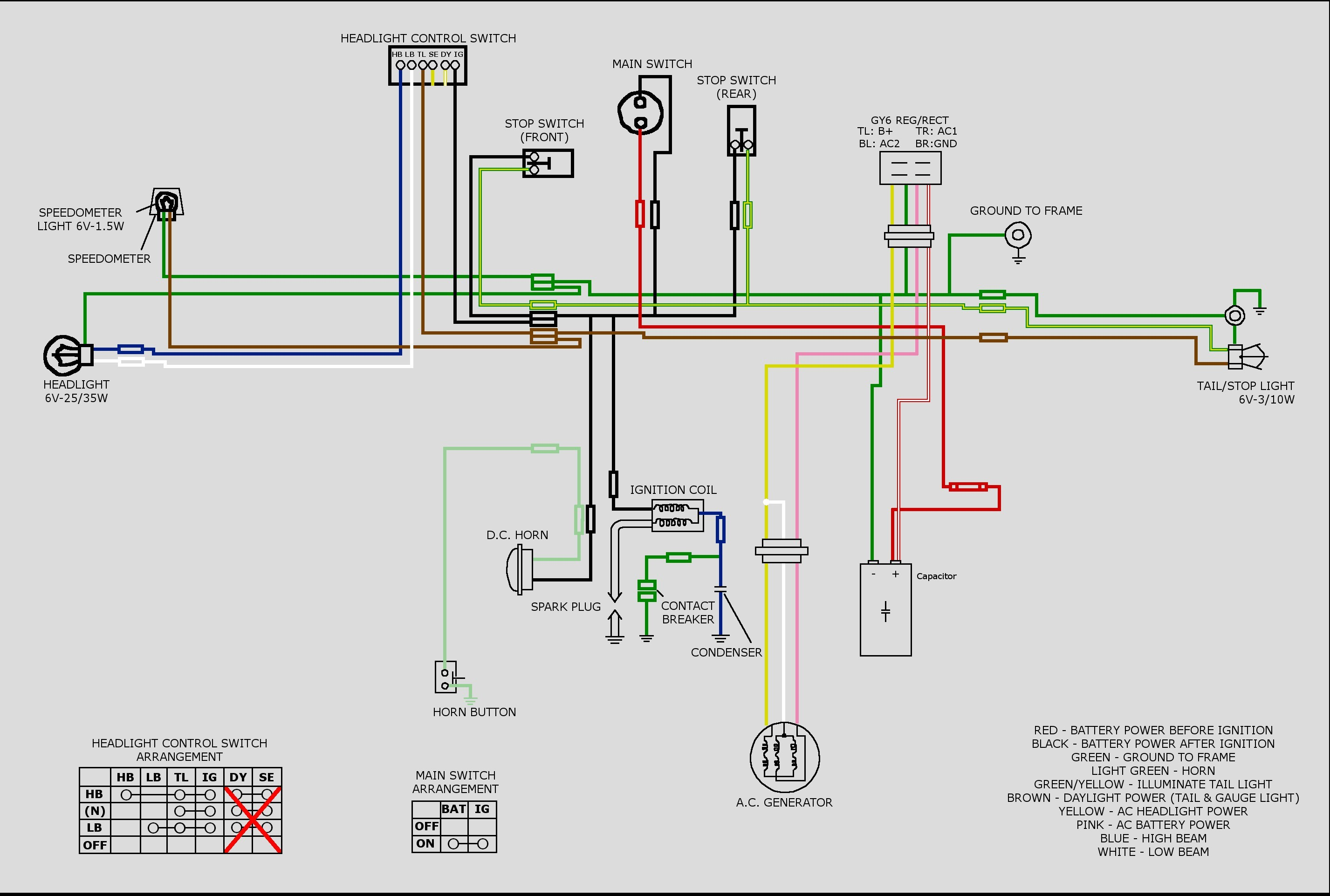 VR_4139] 6V Motorcycle Headlight Wiring Diagram Honda Wiring DiagramHicag Tool Mohammedshrine Librar Wiring 101