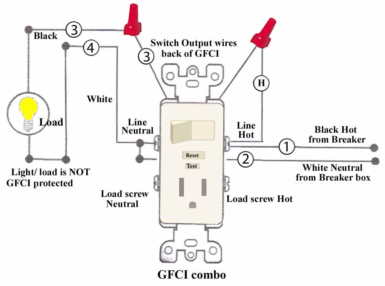 Swell Wire Diagram For Gfci Wiring Library Wiring Cloud Loplapiotaidewilluminateatxorg