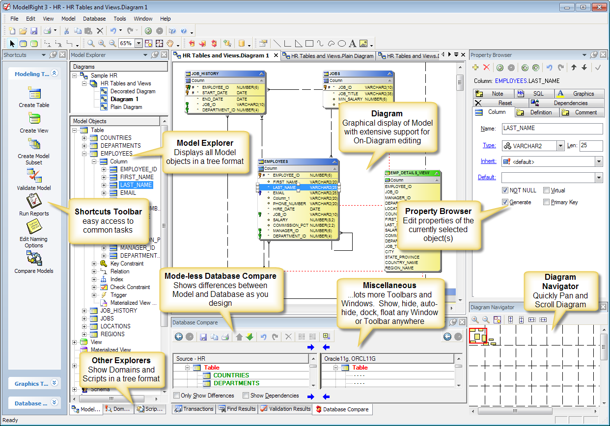 Awesome Sql Server Database Diagram Examples Download Erd Schema Oracle Wiring Cloud Ittabisraaidewilluminateatxorg