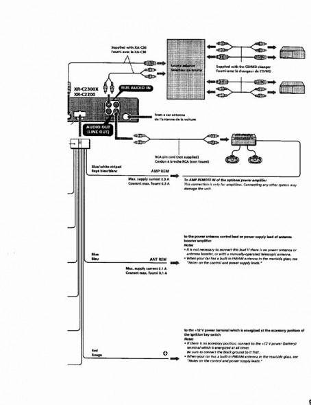 Admirable Sony Cdx Wiring Diagram Wiring Diagram Wiring Cloud Vieworaidewilluminateatxorg