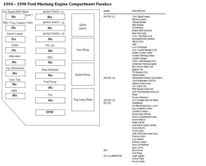 ws_8097] 98 explorer engine wiring diagram wiring diagram  stre sieg hendil mohammedshrine librar wiring 101