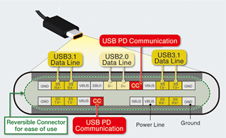 Usb 2.0 Wiring Diagram from static-cdn.imageservice.cloud