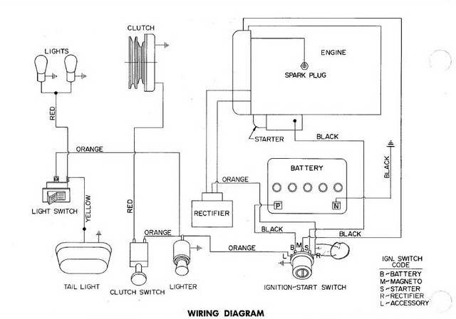 wheel horse wiring diagrams 91 nissan sentra wiring diagram