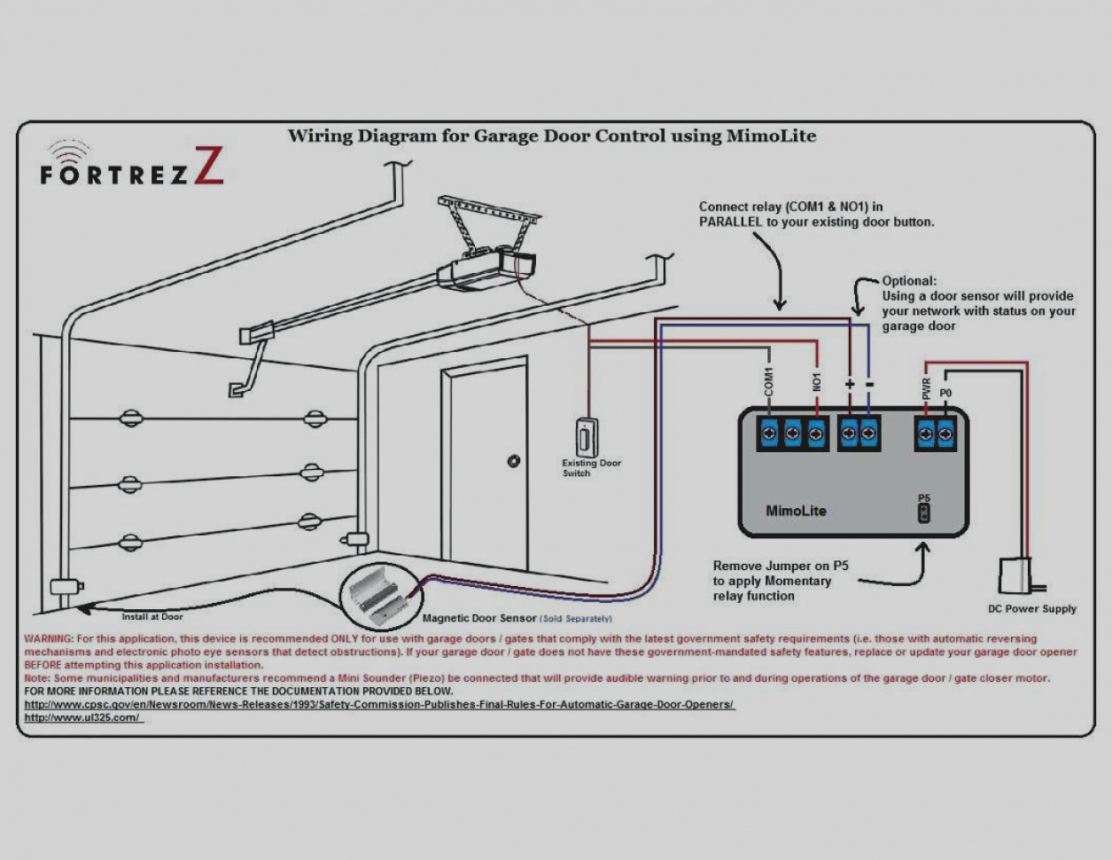 OX_2129] Sears Garage Opener Wiring Diagram Download DiagramRosz Magn Urga Benkeme Verr Kapemie Mohammedshrine Librar Wiring 101