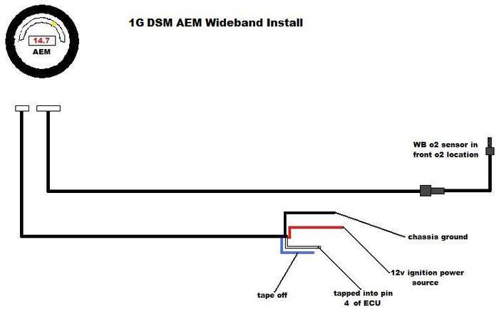 Civic Aem Wideband Wiring Diagram - Servers Network Wiring Diagram -  usb-cable.tukune.jeanjaures37.fr | Aem Wiring Diagram |  | Wiring Diagram Resource