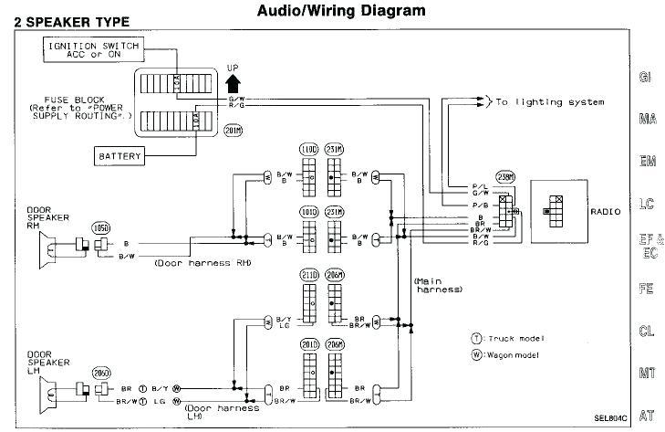 Ae86 Headlight Wiring Diagram - Trombetta 12v Solenoid Wiring Diagram -  5pin.tukune.jeanjaures37.fr | Ae86 Headlight Wiring Diagram |  | Wiring Diagram Resource