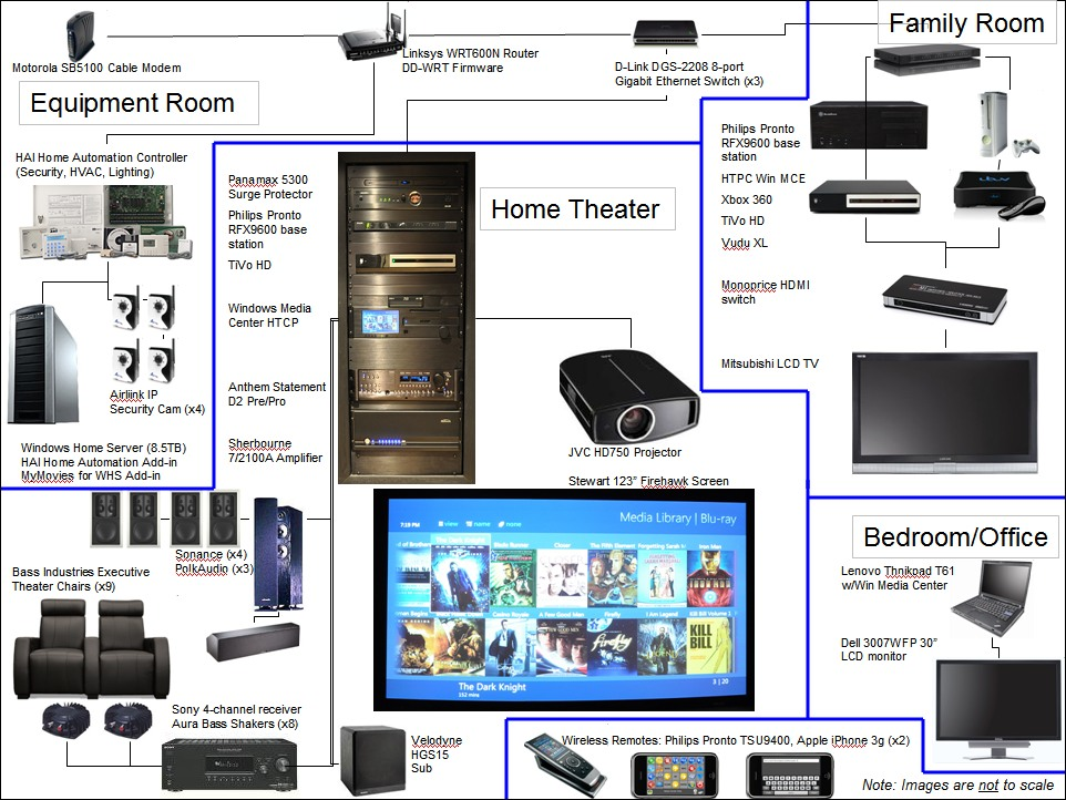 Zn 8575 Wiring Diagram For Home Cinema System Home Theater Diagram