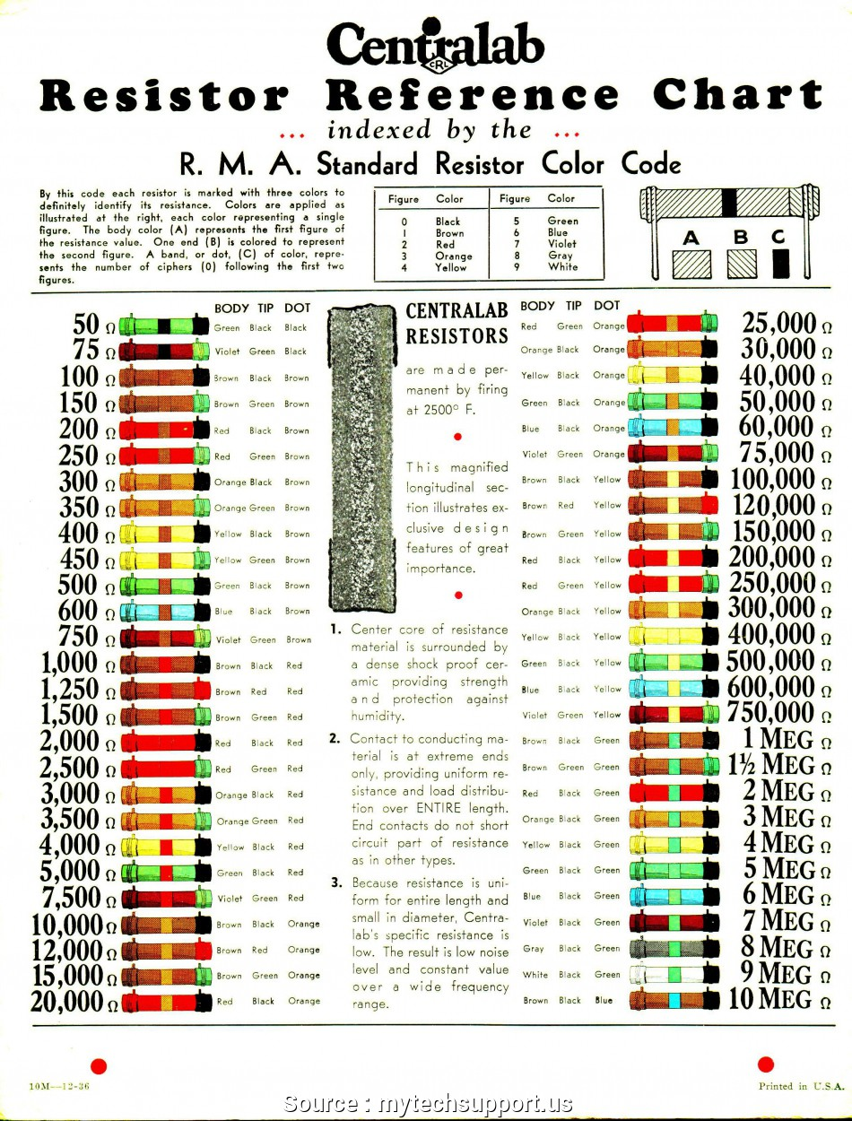 KM_4328] Europe Electrical Wire Color Code Http Wwwparkermotioncom Wiring  DiagramGinia Monoc Isra Mohammedshrine Librar Wiring 101