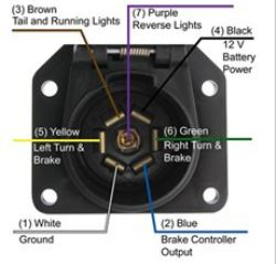 Prodigy Electric Brake Controller Wiring Diagram from static-cdn.imageservice.cloud