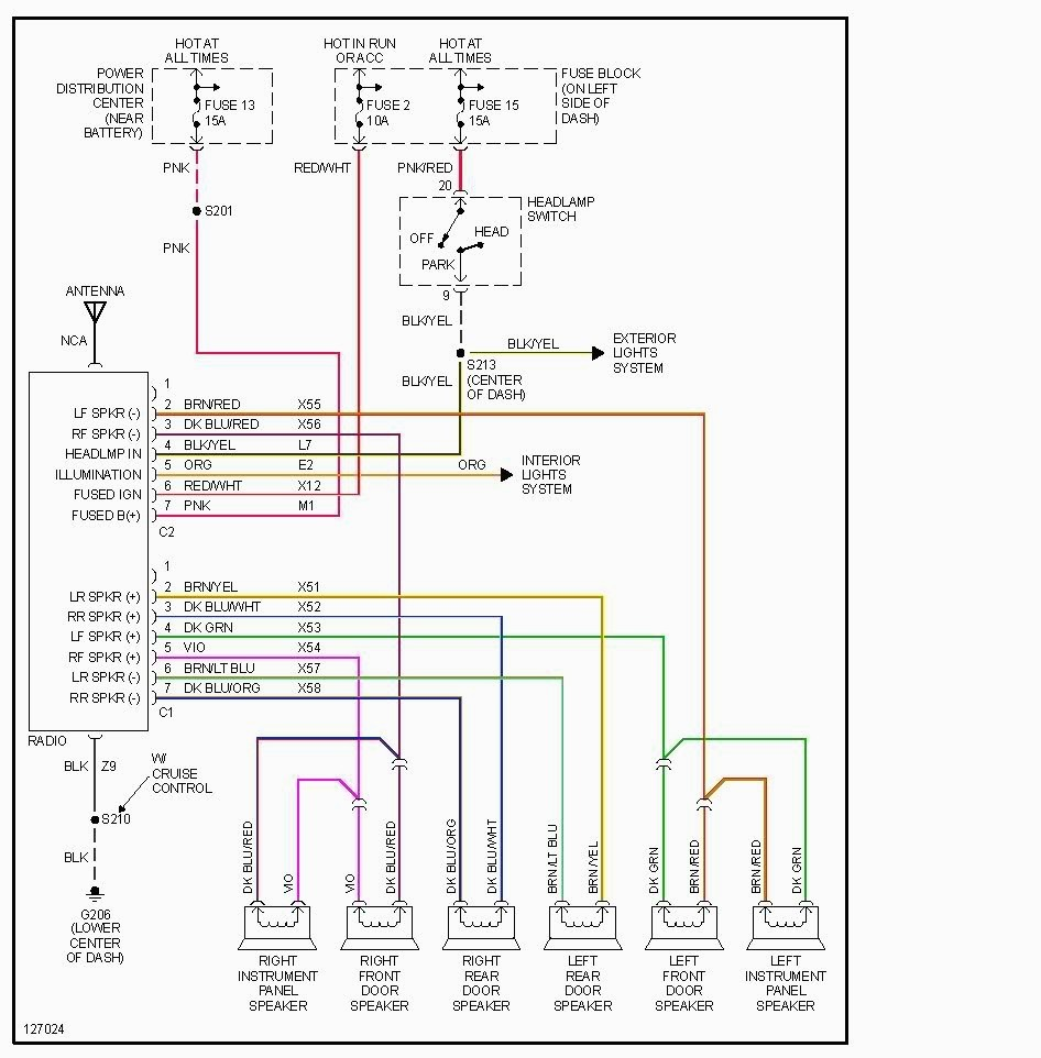 [SCHEMATICS_48DE]  Dodge Infinity Radio Wiring Diagram - Class C Motorhome Battery Wiring for Wiring  Diagram Schematics | 2005 Dodge Neon Wiring Diagram Pdf |  | Wiring Diagram Schematics