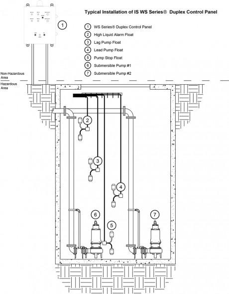 [SCHEMATICS_43NM]  YM_1912] Wiring Diagrams On Duplex Lift Station Wiring Diagram Get Free  Image | Lead Lag Wiring Diagram |  | Kweca Norab Gue45 Mohammedshrine Librar Wiring 101