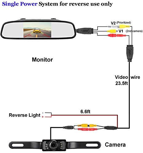 [SODI_2457]   LD_1131] Rearview Mirror Wiring Diagram Tv Download Diagram | Rearview Mirror Wiring Diagram Tv |  | Omen Llonu Phae Mohammedshrine Librar Wiring 101