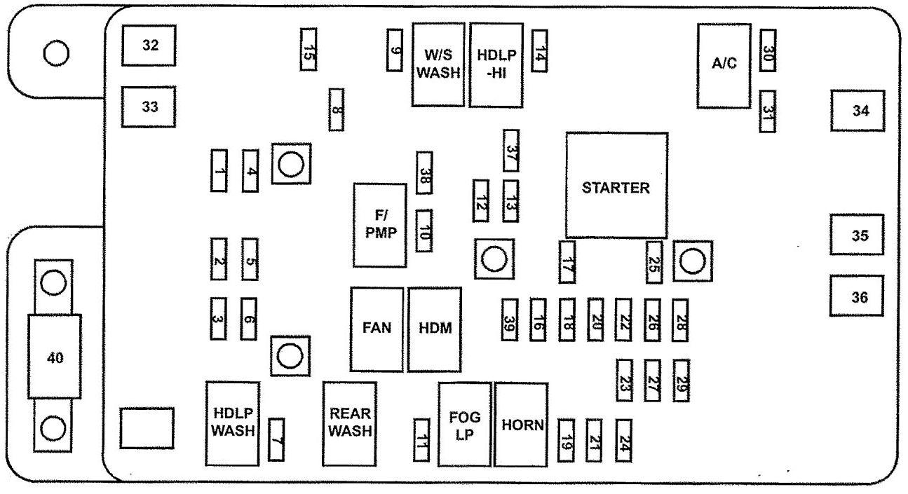 isuzu ascender wiring diagram mh 2472  isuzu vehicross fuse diagram free diagram  mh 2472  isuzu vehicross fuse diagram