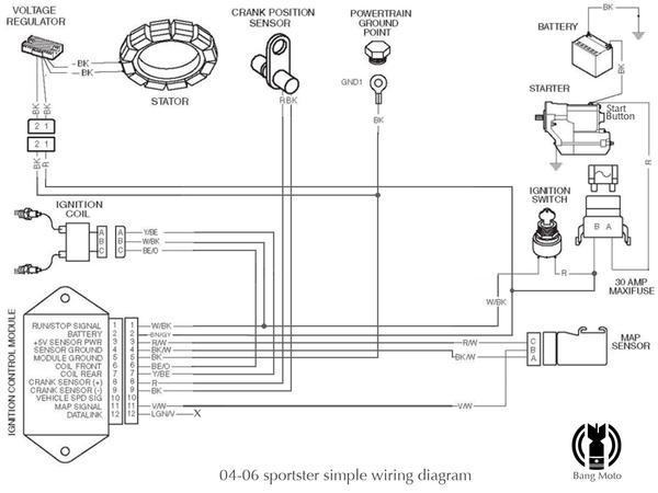 Super Harley Sportster Coil Wiring Schematics Diagram Wiring Cloud Lukepaidewilluminateatxorg