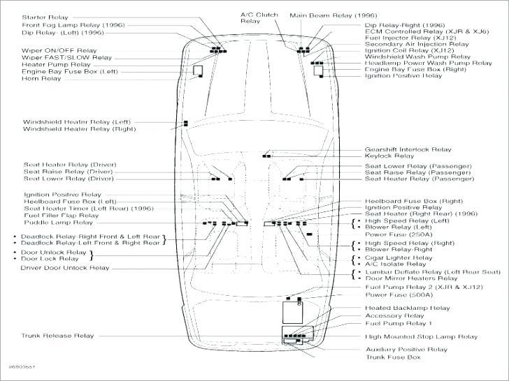 ZC_9326] 1987 Jaguar Xjs Engine Fuse Box Diagram Schematic WiringGetap Orsal Cana Kapemie Mohammedshrine Librar Wiring 101