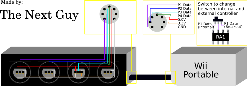 Stupendous Gamecube Wiring Diagram Wiring Diagram Wiring Cloud Dulfrecoveryedborg