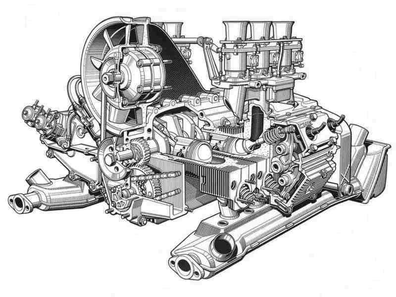 build porsche engine diagrams   wiring diagram sort topic  create.spicyweb.it