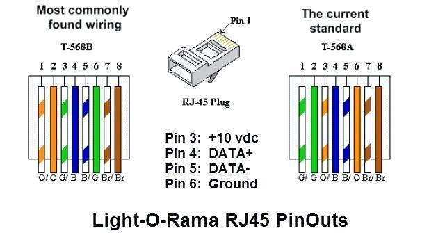 telephone jack rj11 jack wiring diagram 568b wiring diagram rj11 wiring diagram e6  568b wiring diagram rj11 wiring