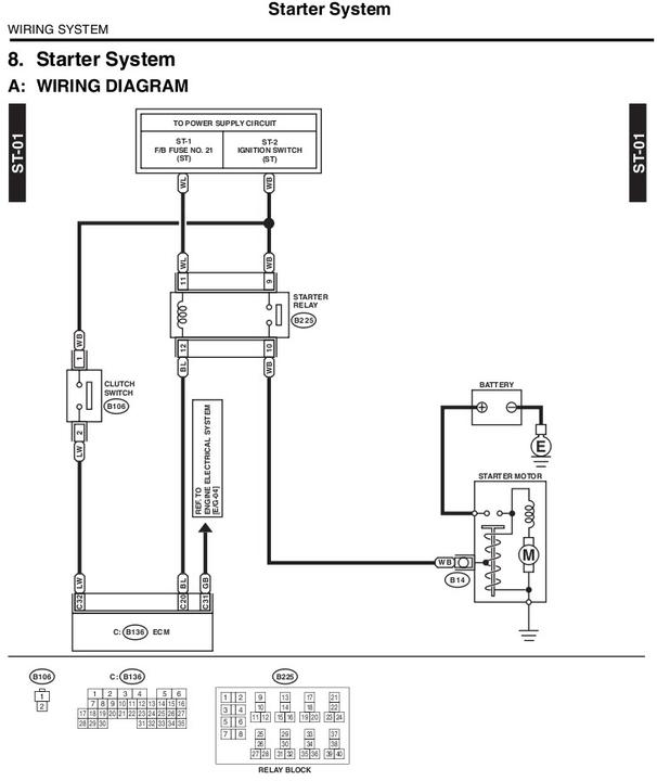 Sti Wiring Diagram