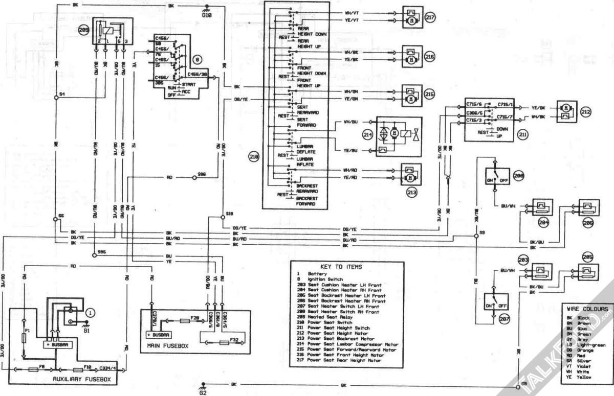 EX_5036] Wiring Diagram Ford Galaxy 2002 Download DiagramSyny Ropye Omit Ospor Greas Benkeme Mohammedshrine Librar Wiring 101