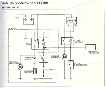 [DIAGRAM_38ZD]  HZ_2086] 1992 Mazda 323 Cooling Fan System Wiring Diagram Schematic Wiring | 1992 Mazda 323 Cooling Fan System Wiring Diagram |  | Mimig Anist Gritea Stic Norab Meric Heeve Mohammedshrine Librar Wiring 101