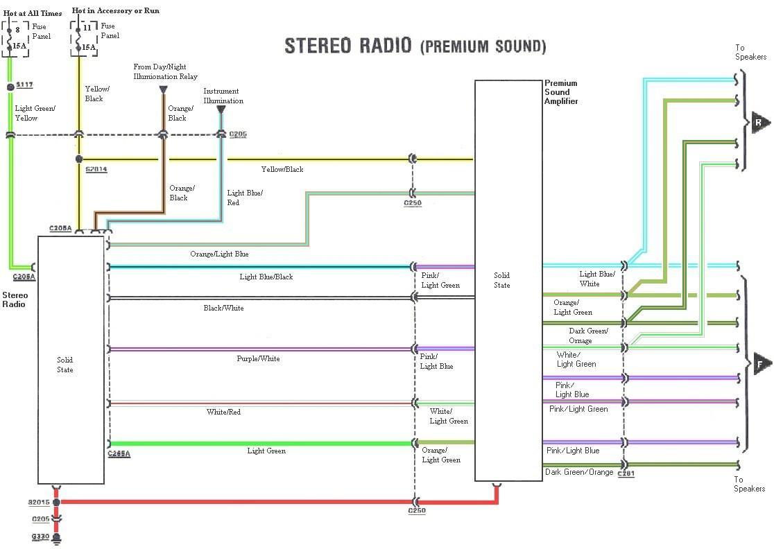 CH_0197] 1996 Ford Crown Victoria Radio Wiring DiagramAmenti Inoma Nful Mohammedshrine Librar Wiring 101