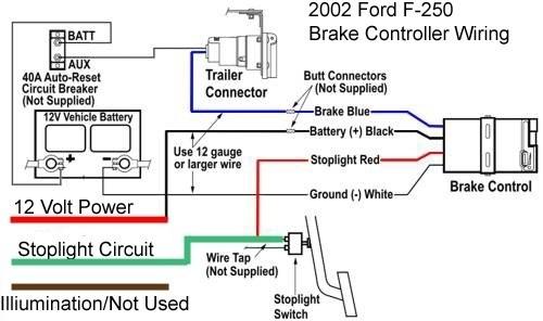 2008 F250 Trailer Wiring Diagram Wiring Diagram System Justify Locate A Justify Locate A Ediliadesign It