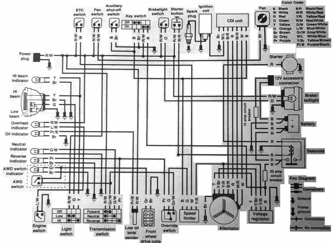 Wiring Diagram For 1994 Polaris 400