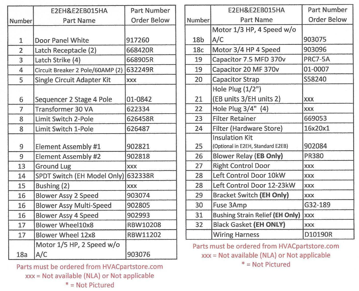 CS_7164] Electric Furnace Wiring Diagrams E2Eb 015Hb Free DiagramCarn Phil Inifo Mecad Rdona Lite Wigeg Mohammedshrine Librar Wiring 101