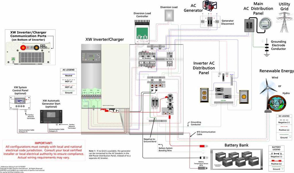 wn_6843] xantrex inverter wiring diagram schematic wiring  ginia mepta mohammedshrine librar wiring 101