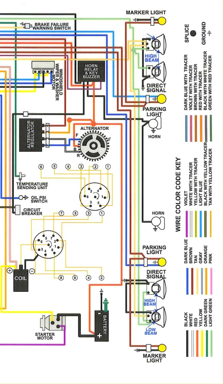 1967 Chevelle Wiring Diagrams Online Wiring Diagram Verison Verison Lastanzadeltempo It