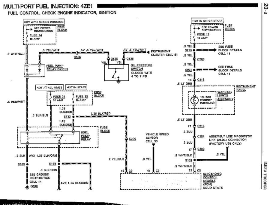1986 Isuzu Trooper Wiring Diagram Atc 110 Ignition Wiring Diagram Fuses Boxs Yenpancane Jeanjaures37 Fr