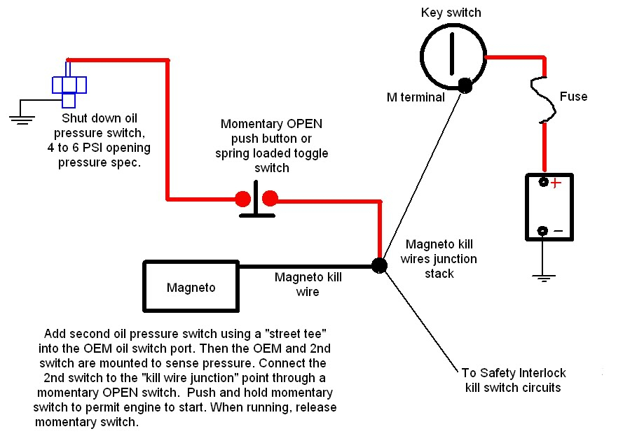 Harley Ignition Switch Wiring Diagram - Database