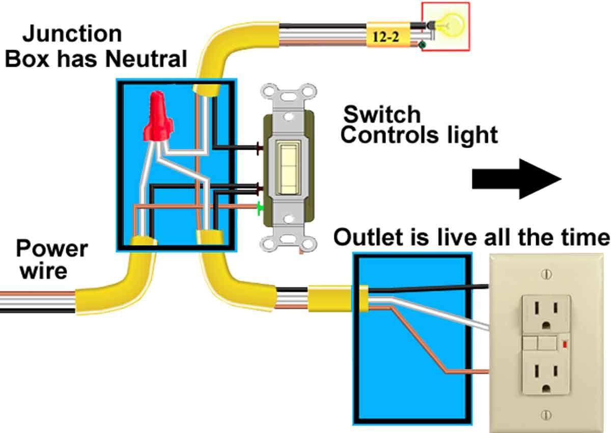 Enjoyable Image Result For Electrical Outlet Wiring With Switch Projects To Wiring Cloud Ittabisraaidewilluminateatxorg