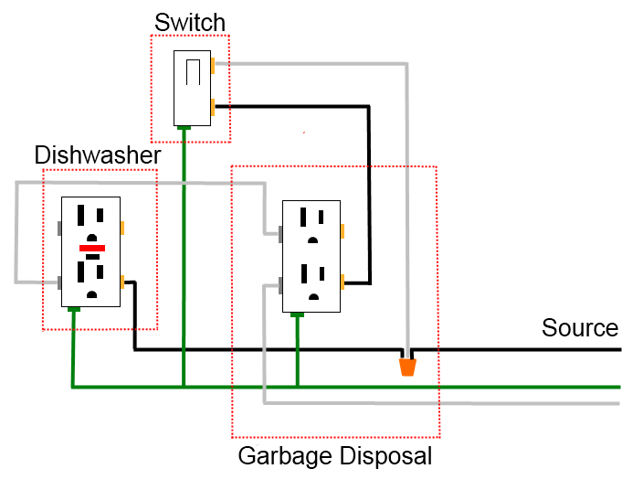 Astounding Electrical How Should I Wire A Gfci Outlet And A Switch To Isolate Wiring Cloud Licukosporaidewilluminateatxorg