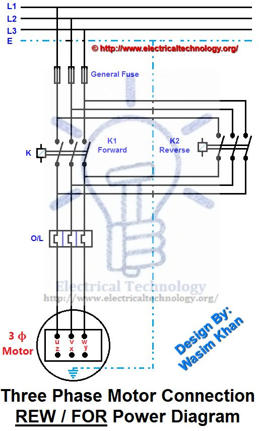 3 phase ac motor wiring dn 4533  wiring diagram for single and three phase motors free diagram  dn 4533  wiring diagram for single and