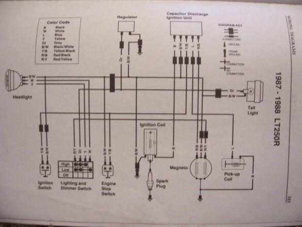 suzuki 4wd atv wiring diagram - wiring diagram data suzuki lt f300f wiring schematic suzuki quadrunner fuel line diagram tennisabtlg-tus-erfenbach.de