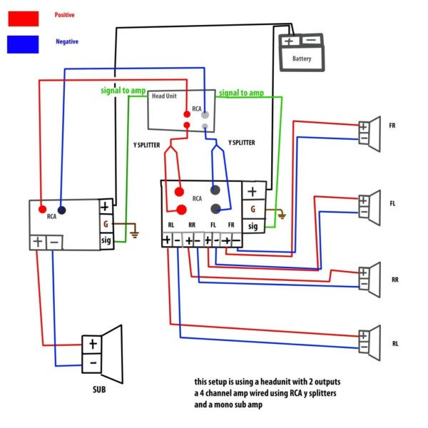 Boat Stereo Installation Wiring Diagram - Ge Washing Machine Pump Wiring  for Wiring Diagram SchematicsWiring Diagram Schematics