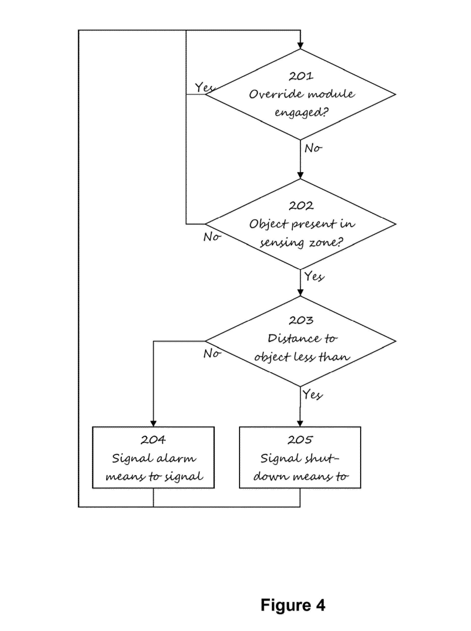 MZ 40] Grove Scissor Lift Wiring Diagram Wiring Diagram