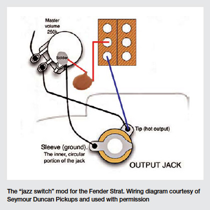 Fender Jazz Wiring Diagram from static-cdn.imageservice.cloud